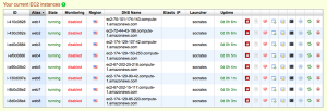 ylastic ec2 instances table